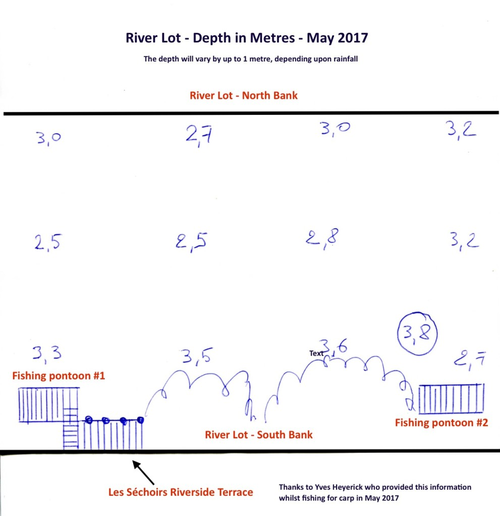 River Lot cross section and depths - May 2017